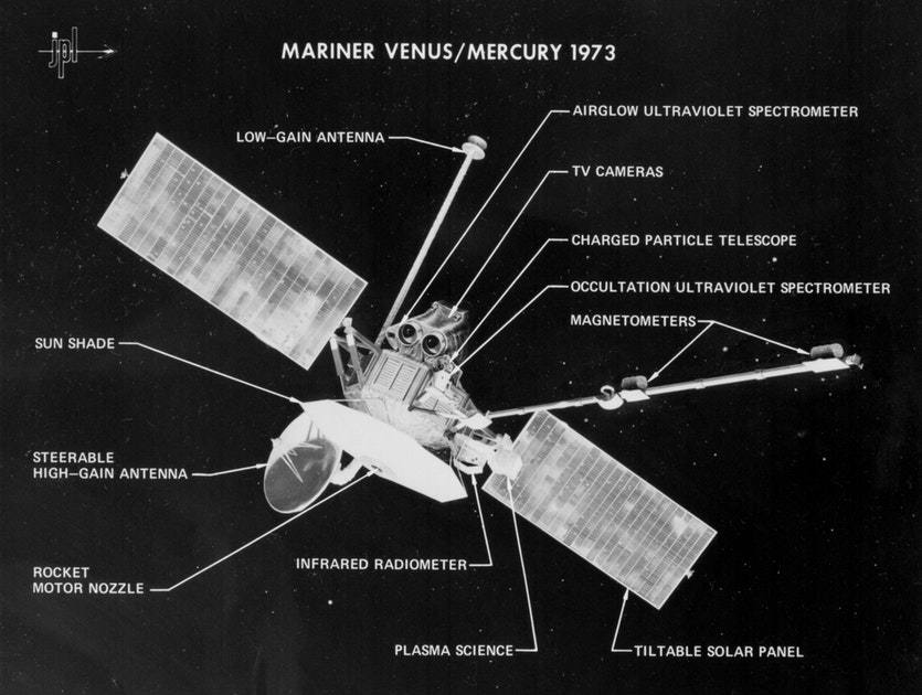 An illustration from the Jet Propulsion Laboratory showing Mariner 10's science instruments for studying the atmospheric, surface and physical characteristics of Venus and Mercury.
