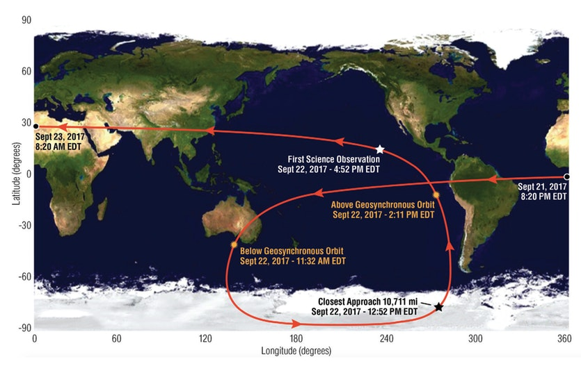 A map showing times and dates for OSIRIS-REx's close approach to Earth.