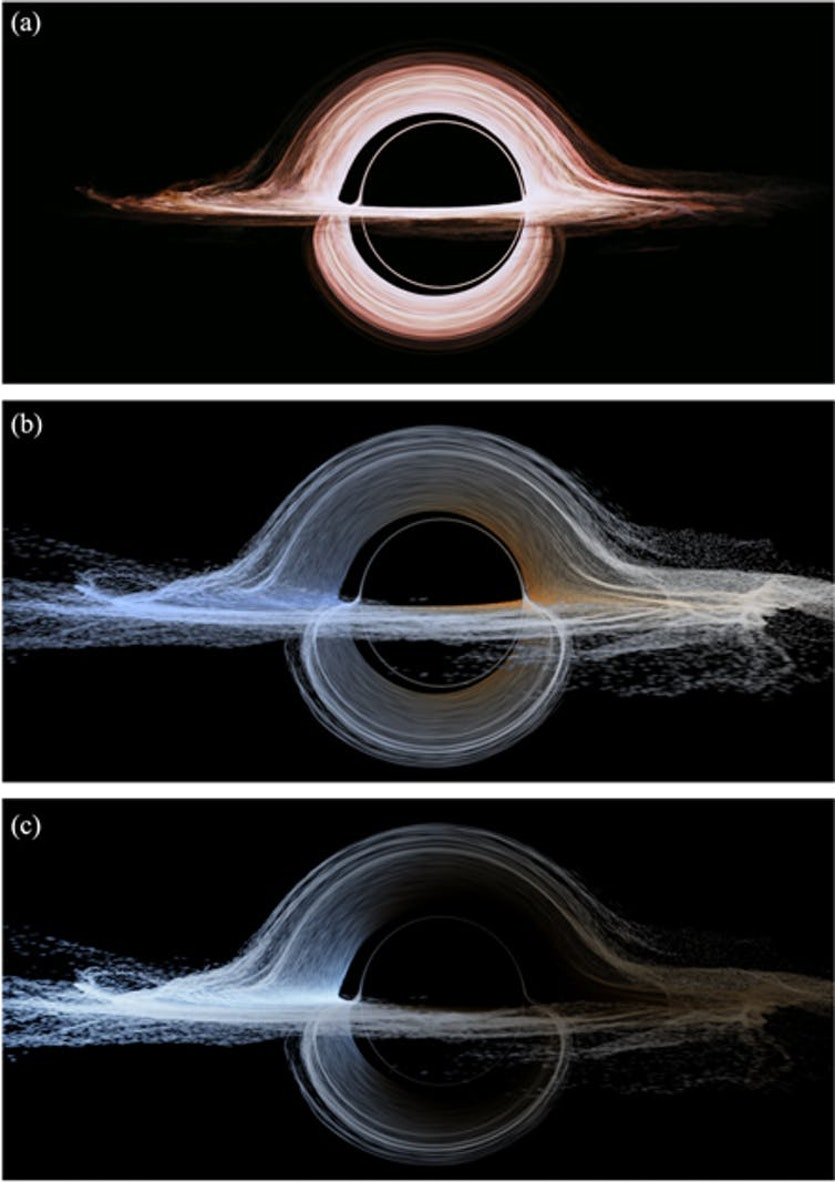 Progressively more realistic conceptual images of black holes - a: as portrayed in Interstellar, c: the (more) genuine article.