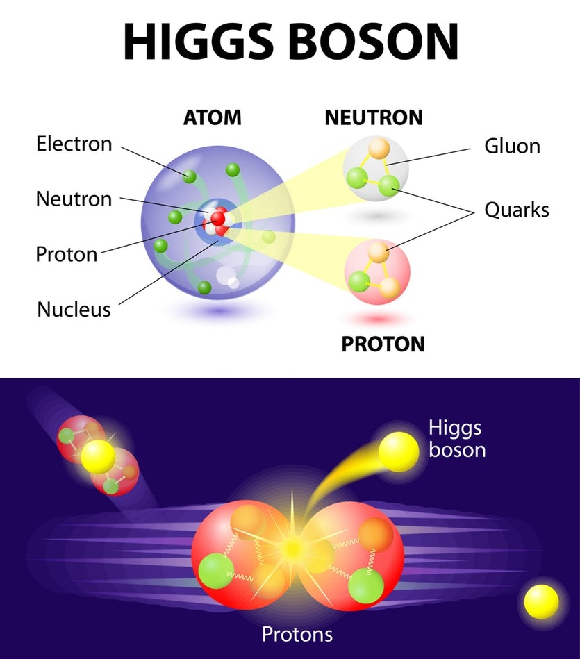 The Higgs boson, sometimes refered to as the 'God particle,' was first seen during by experiments at the Large Hadron Collider.