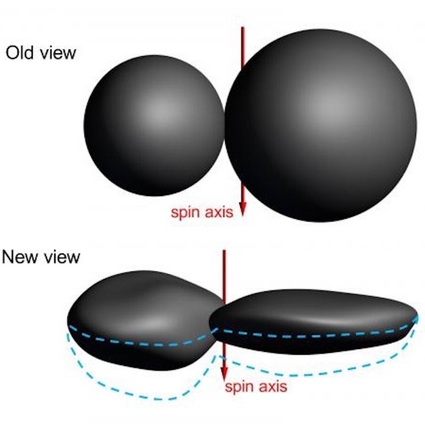 "Diagram showing the ""old"" and ""new"" approximations of the shape of Ultima Thule."
