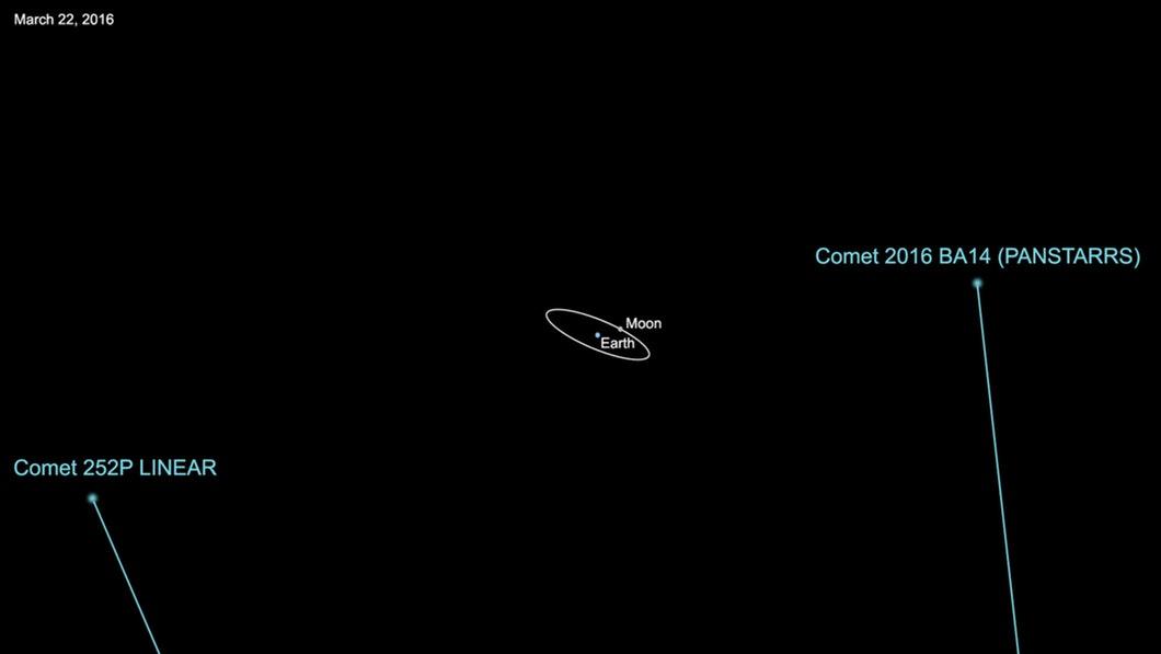 210316 comets 1