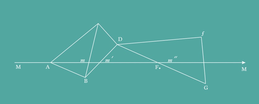 On mathematics: a diagram from Somerville's book On the Connexion of the Physical Sciences showing how to triangulate distances along a meridian.