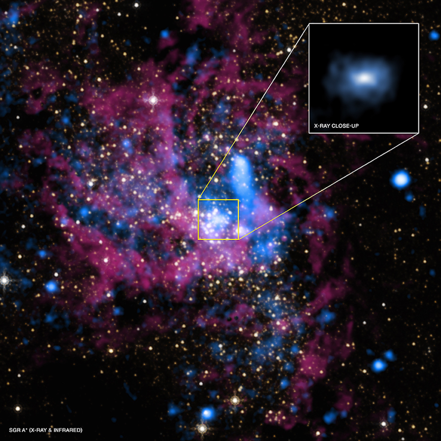 With the supermassive black hole sagittarius a* (sgr a*) in the middle