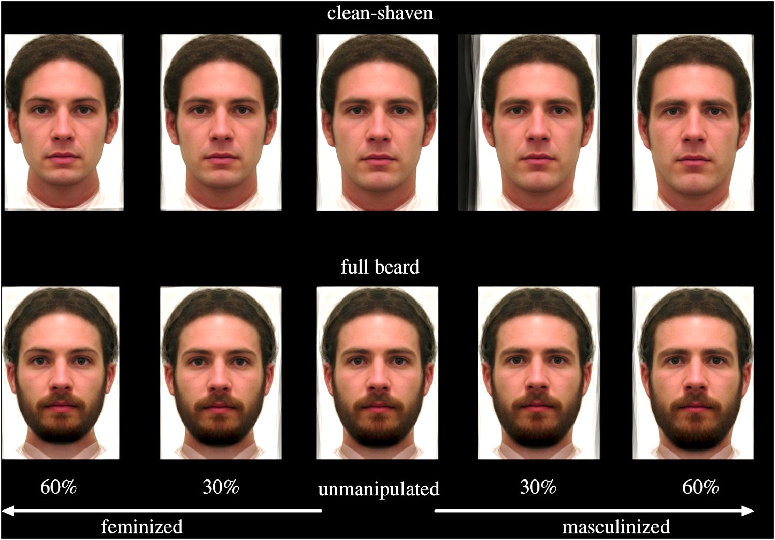 beard attractiveness faces experiment