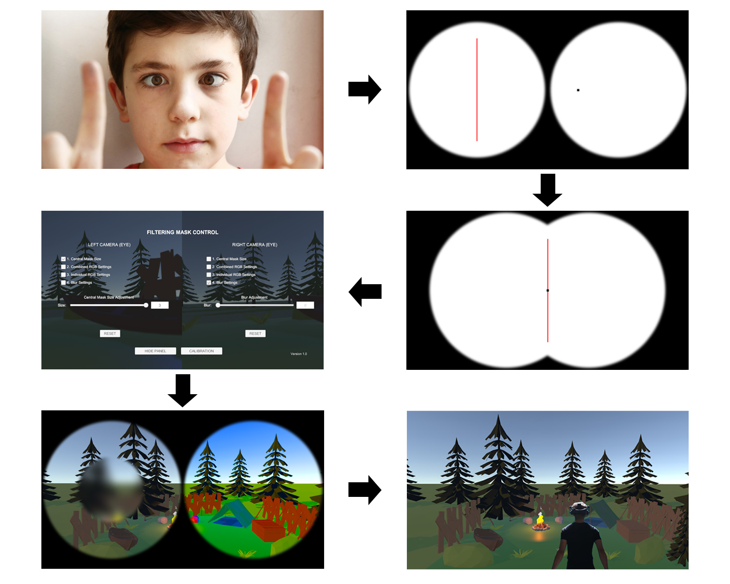 eye conditions_vision science_treatment overview