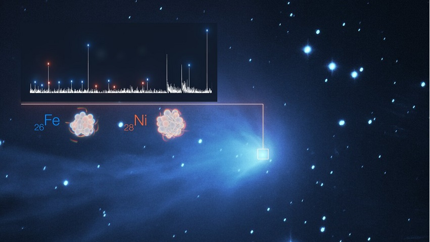 An image of the fuzzy bright blue atmosphere of a comet, superimposed with graphs showing the spectroscopy results indicating the presence of iron and nickel. New research has found interesting levels of heavy metals in comets.